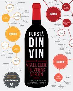 Forstå din vin, Wine Folly